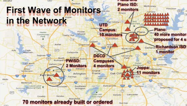 DFW Clean Air Network