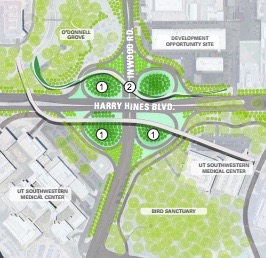 Southwestern Medical District Urban Streetscape Master Plan
