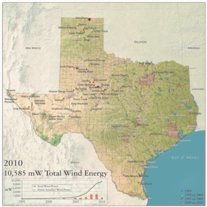 Texas Landscape Project - Wind Energy