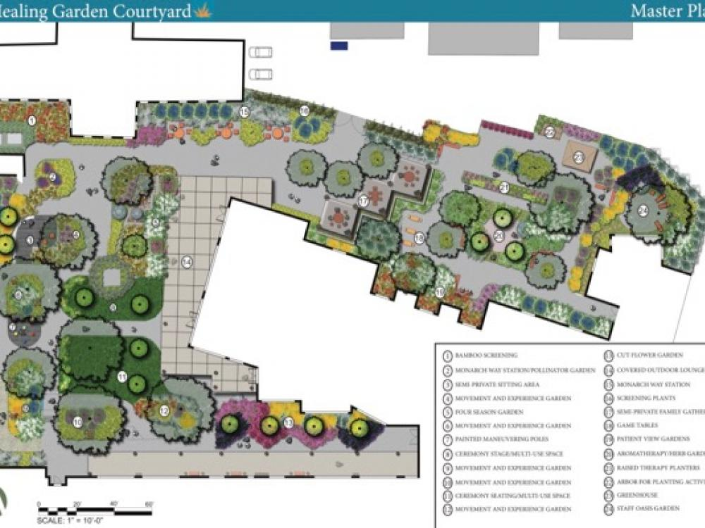 Keep Dallas Beautiful to create healing garden at VA med center – Create A Garden Plan